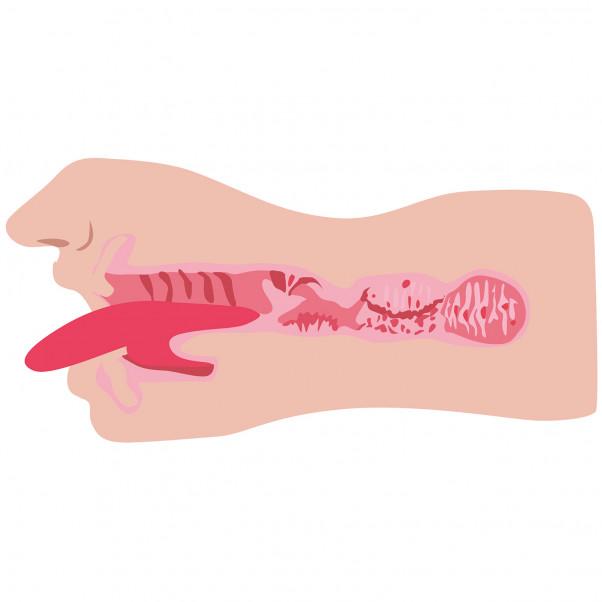 Sexflesh Sydneys Deep Throat Stroker  3